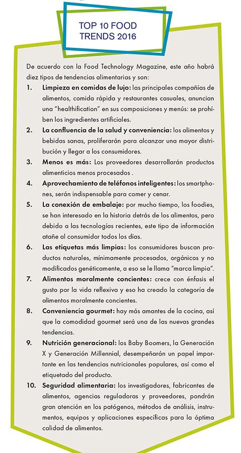 directricesGastro11