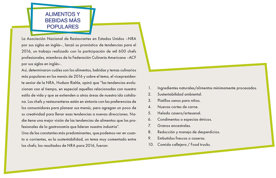 directricesGastro17
